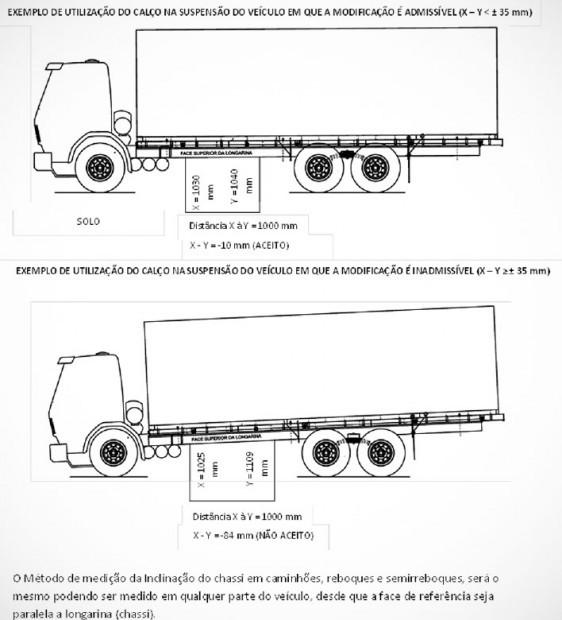 Carros rebaixados so liberados veja a nova resoluo publicada pelo Contran