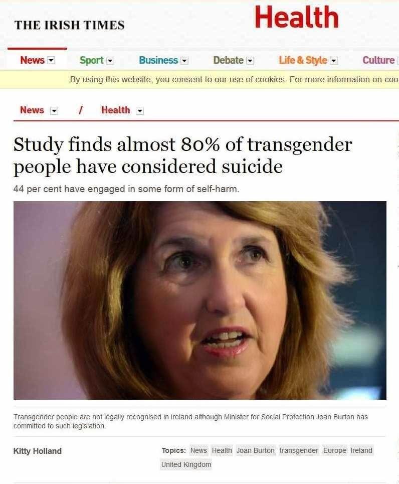 78 de transgneros pensaram em se suicidar